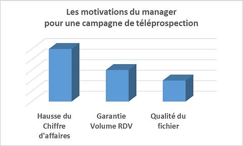 2- motivation manager.png