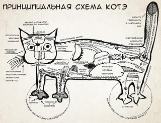 Глава 9 Принцип кота или как достать другого человека.