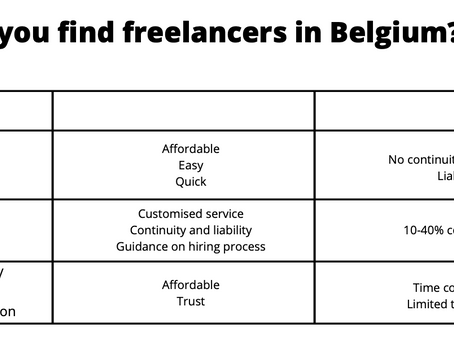 How to find freelancers? Success-stories from future proof Belgian companies