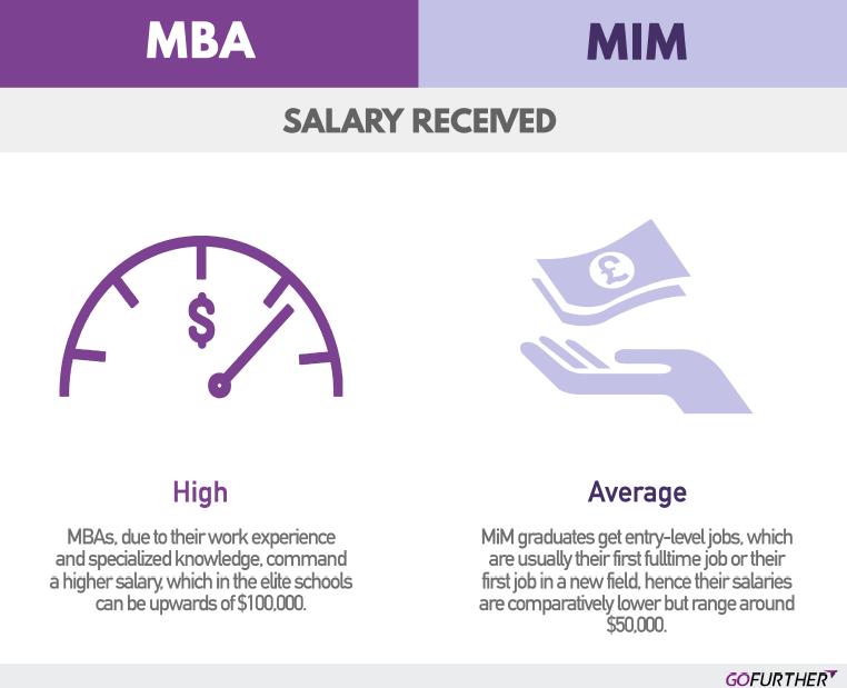 GoFurther Mim vs MBA.12