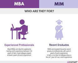 GoFurther Mim vs MBA.2