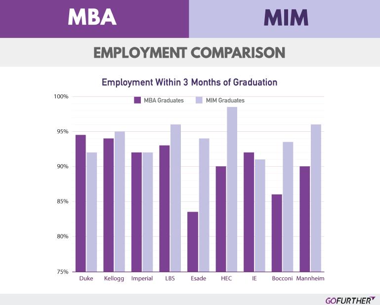 GoFurther Mim vs MBA.11
