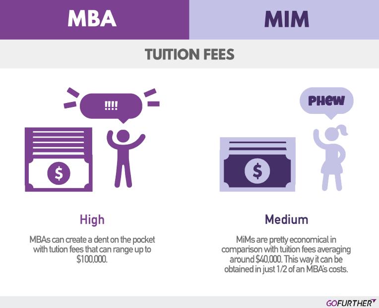 GoFurther Mim vs MBA.7