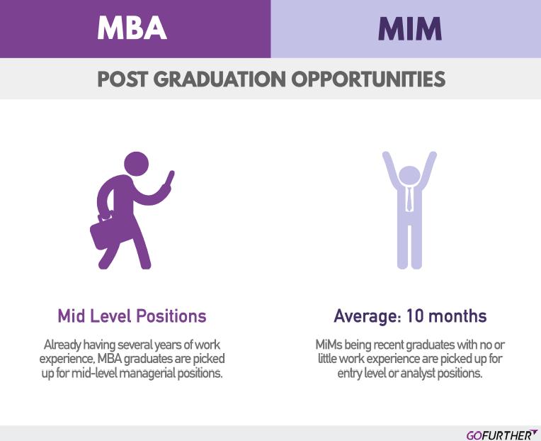GoFurther Mim vs MBA.10