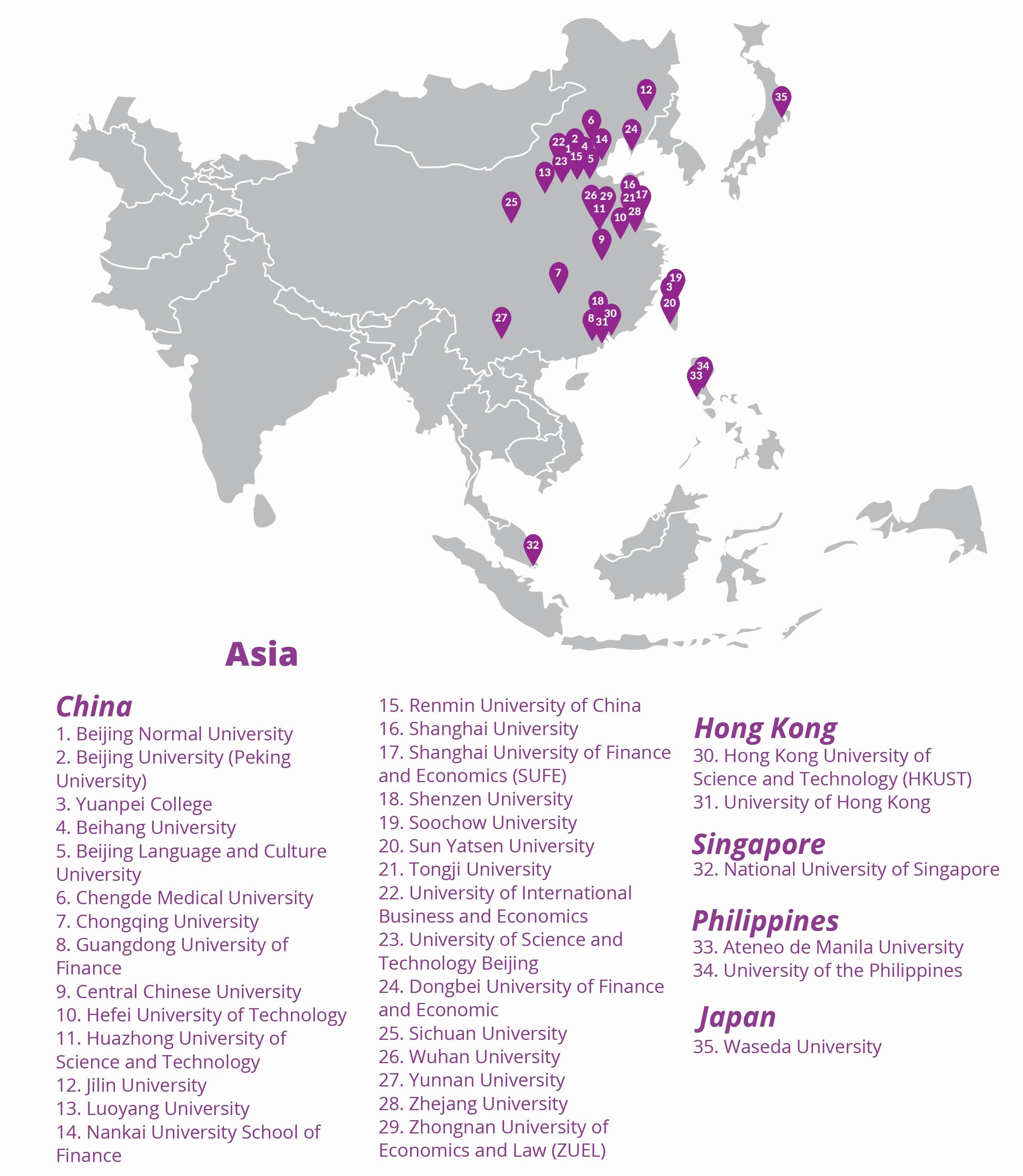 Asia Client Distribution