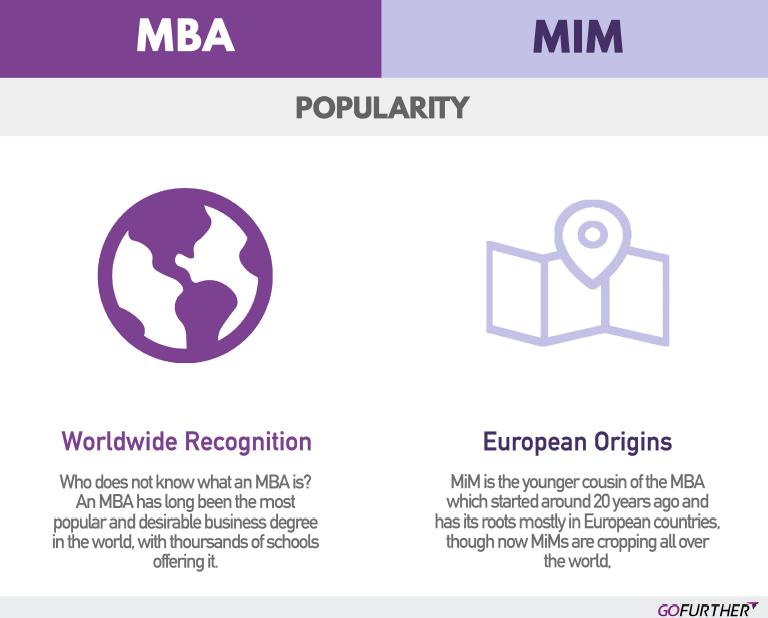 GoFurther Mim vs MBA.8