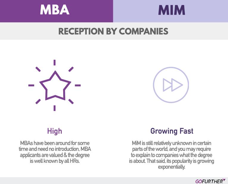 GoFurther Mim vs MBA.15