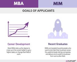GoFurther Mim vs MBA.3