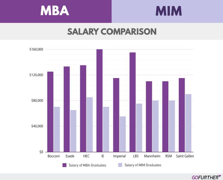 GoFurther Mim vs MBA.13