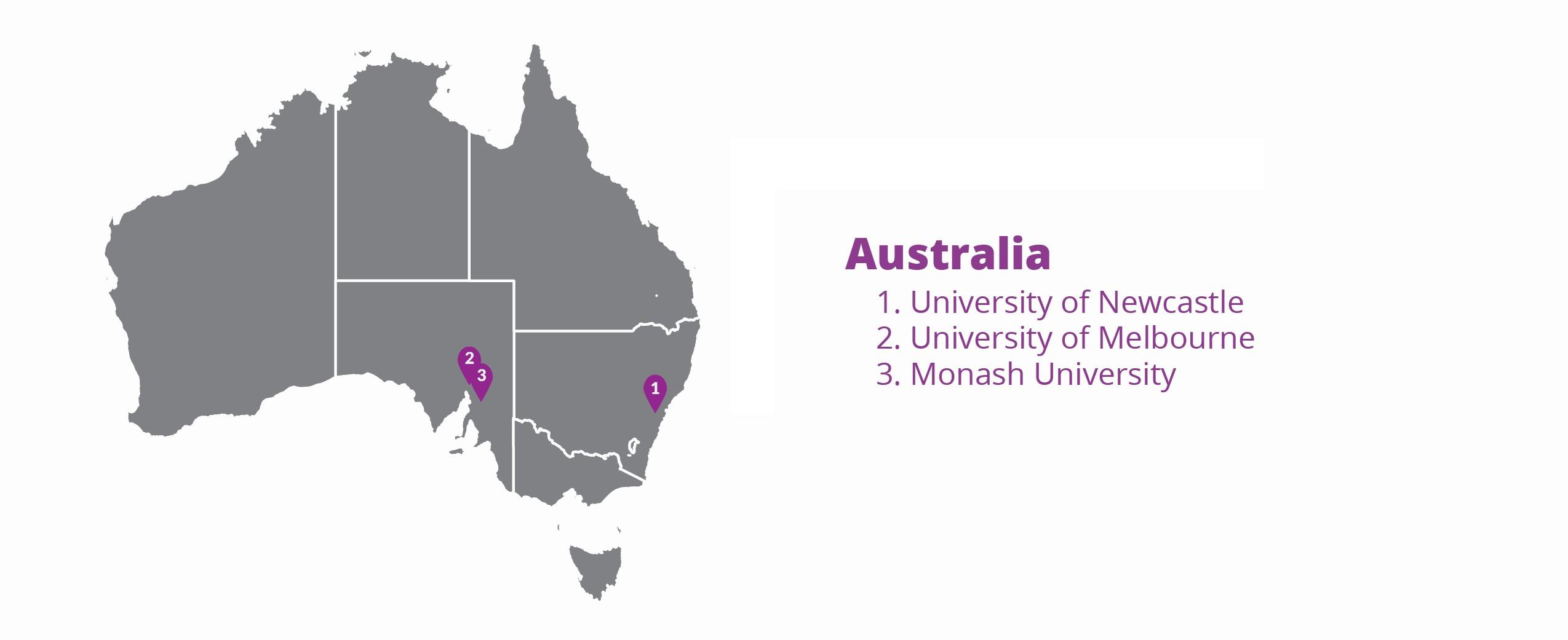 Australia Client Distribution