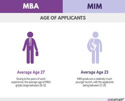 GoFurther Mim vs MBA.4
