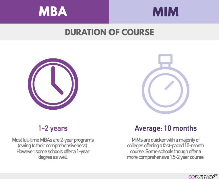 GoFurther Mim vs MBA.9