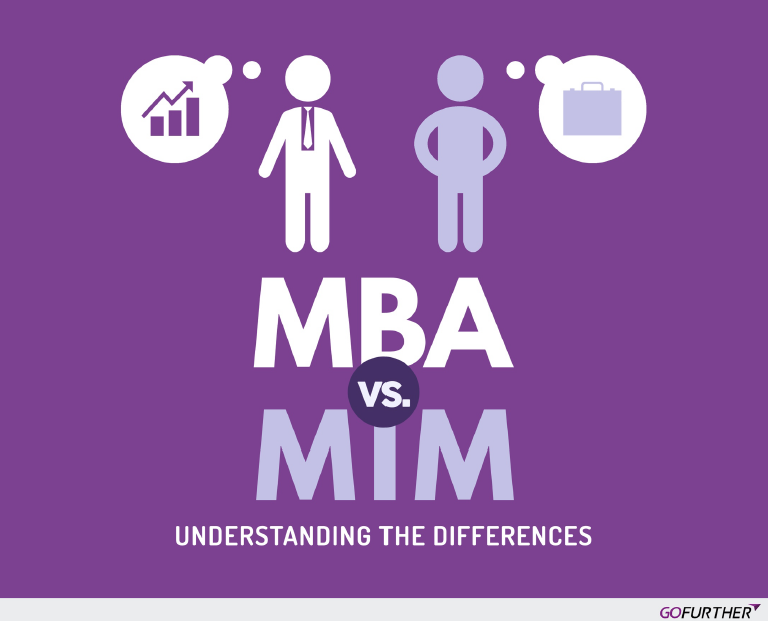 Mim vs MBA.1