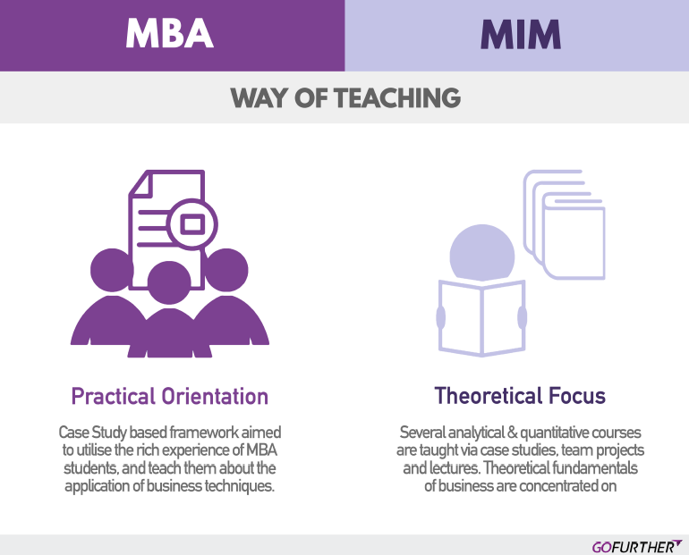 GoFurther Mim vs MBA.5