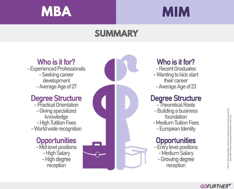 GoFurther Mim vs MBA.16