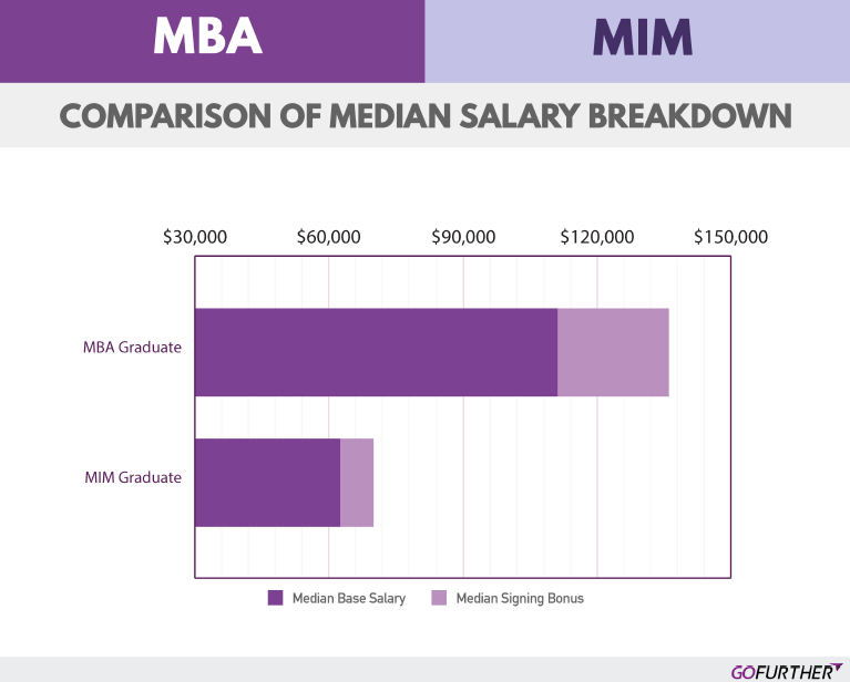GoFurther Mim vs MBA.14