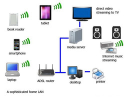Home-Network