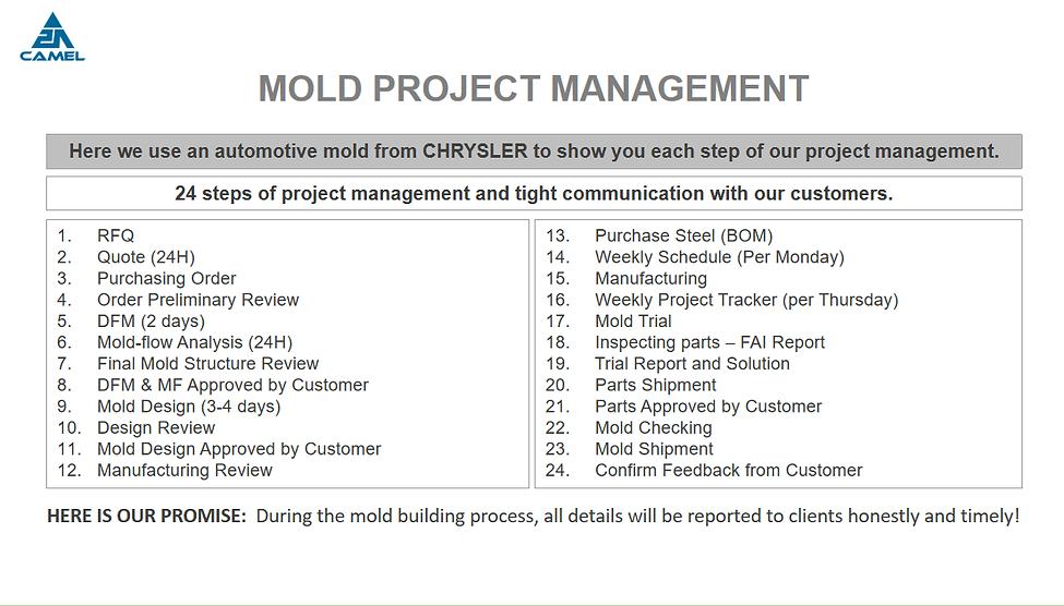 Mold Project Management