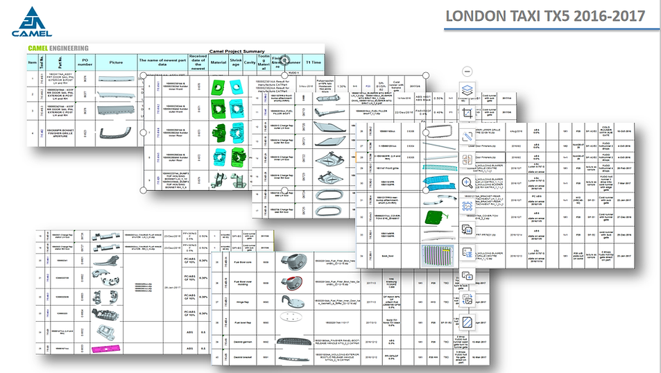 LONDON TAXI TX5 Mold and Parts Forms