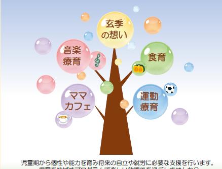 ジュニアクラブ玄季のパンフレット紹介!