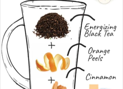 Texas Twist Black Tea