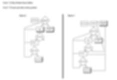 Task Flows for UX Design of e-commerce site.