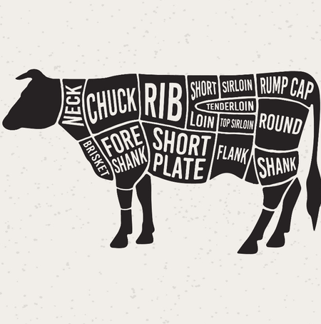 Buying Beef/Pork in bulk: What Freezer size do you need?