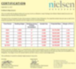 nielsen certification
