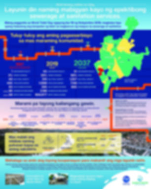 Manila Water WW ad tabloids.jpg