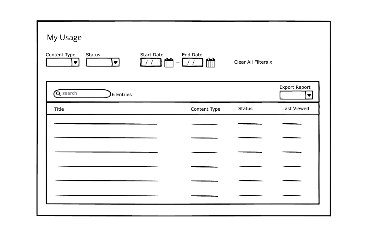 Wireframe to Guide Team Conversation