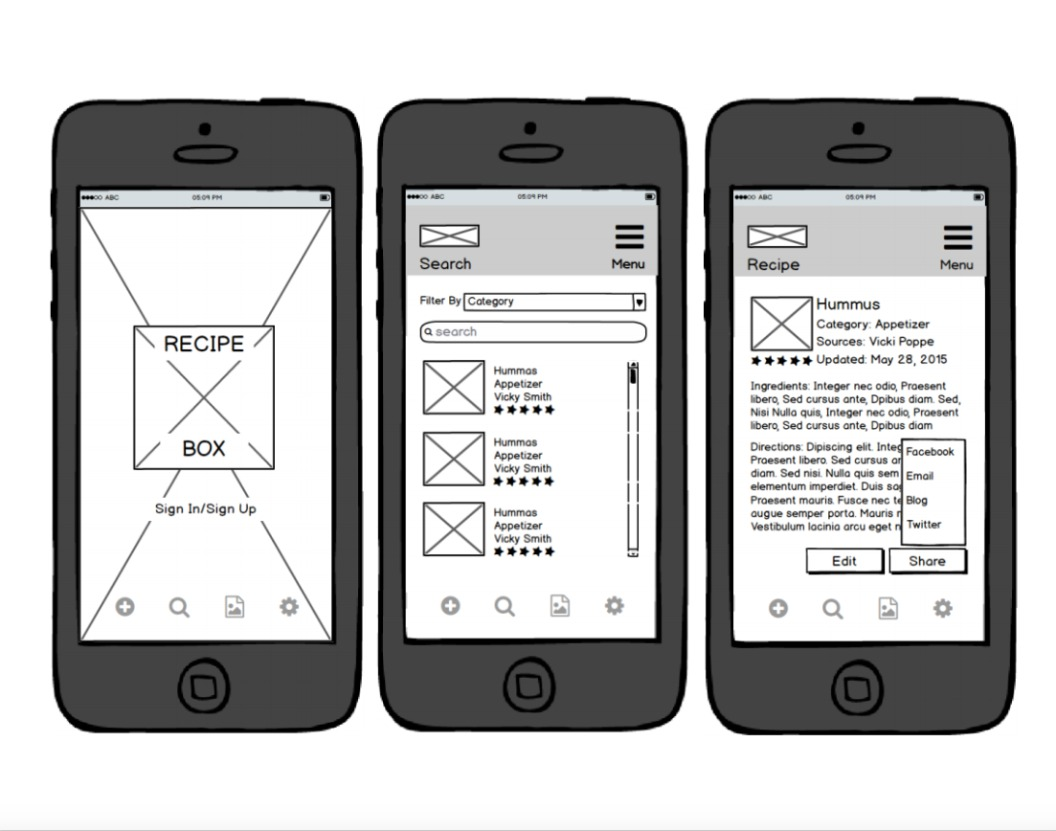 Wireframes for Usability Testing