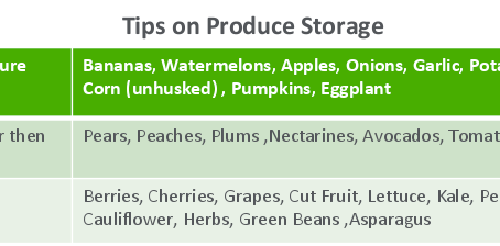 Keep it Fresh! Tips for Produce