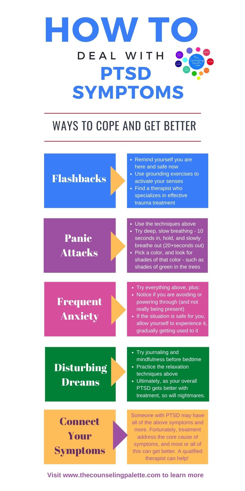 Infographic covers how to counter symptoms following trauma. It includes tips for managing anxiety and other symptoms, and how to ultimately get better. Details are also described in the article.