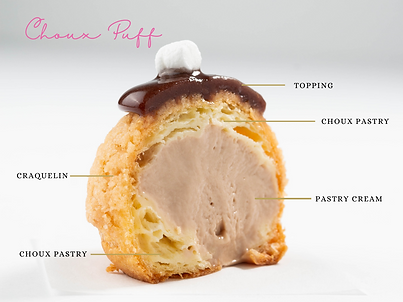 Choulala Choux Puff Infographic transparent.png