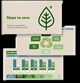 GoEco Sustainable Eco Friendly POS Impact Analysis Report