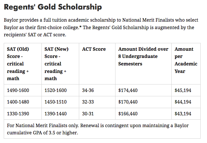 Baylor's Regents' Gold Scholarship award tiers