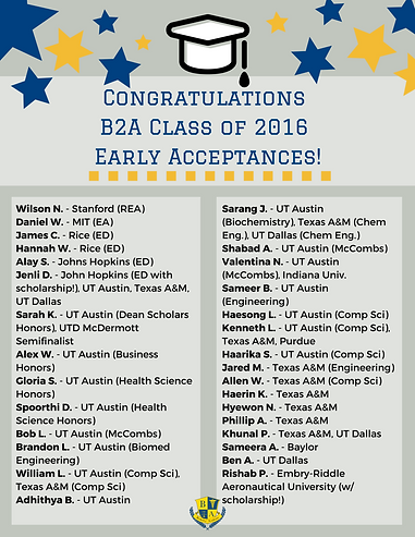 Congratulations to B2A Class of 2016 on