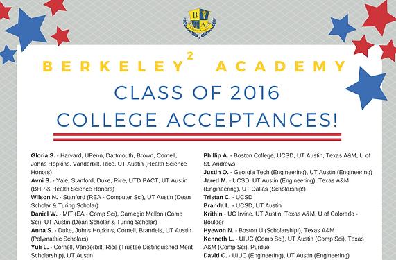 2016 gateway acceptances .png