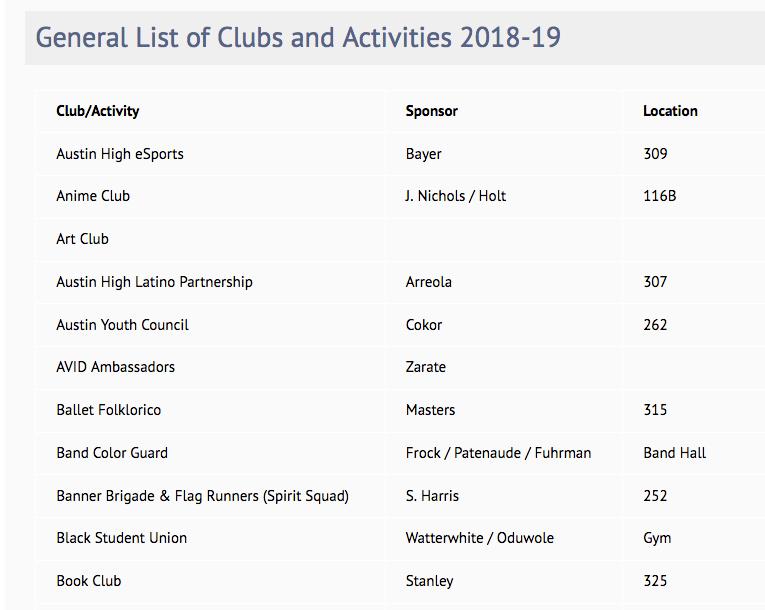 Austin High School list of clubs