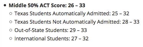 UT-Austin ACT scores from freshman profile
