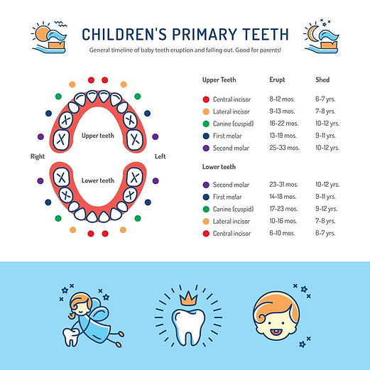 Child Dentistry at Dentistry with Care Mortdale