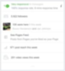 Facebook Likes image