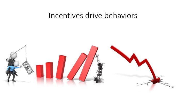 Incentives drive behavior