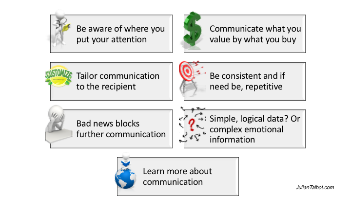 How to imporve communication