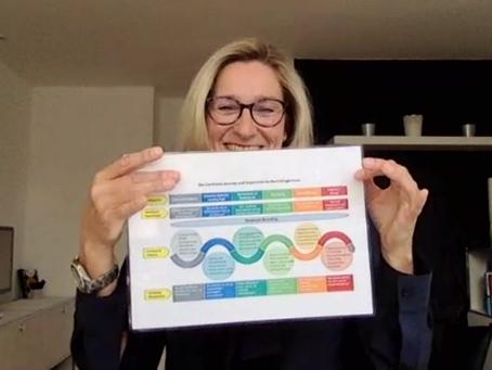 Die perfekte Candidate Journey und Experience mit Britta Kamann