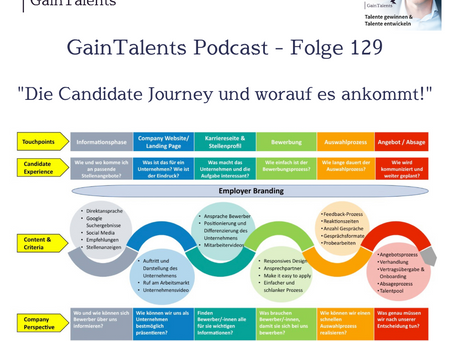 """""""Die Candidate Journey und worauf es ankommt"""""""
