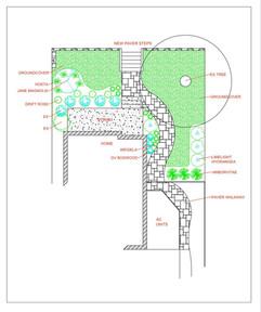 Highlands home landscape plan