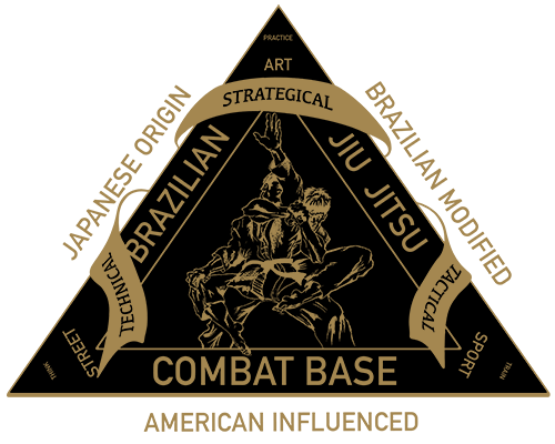 Combat Base Club