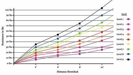 Band Resistance Chart.jpg