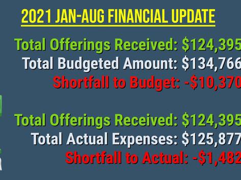 Q2 Financial Update